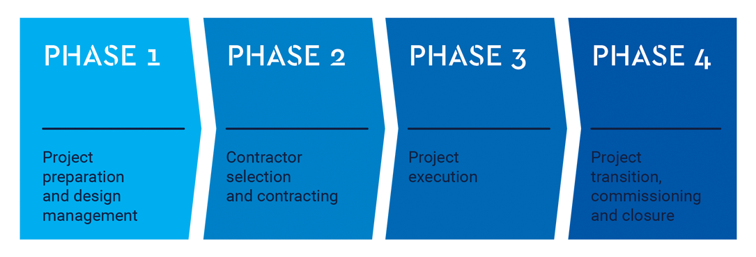 mack_grafike_expertise_phases
